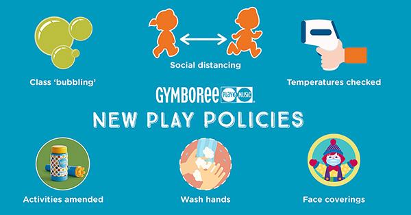 New Play Policies